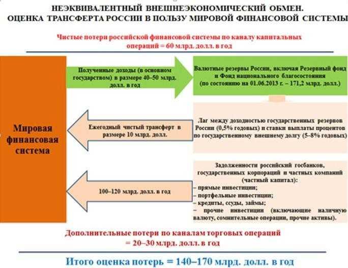 Ugrozy-Rossii-i-ix-otrazhenie-neotlozhnye-mery_